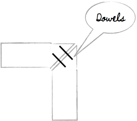 Dowels Country Design Style