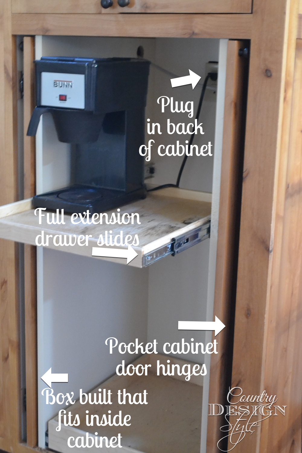 Parts needed to turn a cabinet into a coffee station. A great DIY project for anyone. Country Design Style